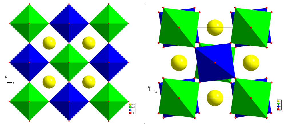 Figure 1: Illustration of the rock-salt like arrangement of corner-sharing BO6 and B'O6 units in the crystal structure of double perovskites. Left: cubic, right tetragonally distorted double perovskite structure