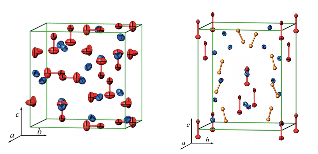 Figure 2: Illustration of the crystal structures of the cubic (left) and tetragonal (right) modification of Rb4O6, taken from Ref. [1]. The blue ellipsoids correspond to Rb+ ions. In the left  picture the red dumbbells correspond to the indistinguishable O2- and O22- units, whereas in the right picture the red and yellow dumbbells correspond to O22- and O2- units, respectively
