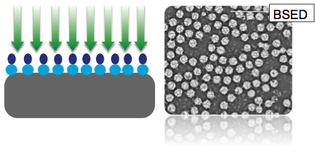 Nanodots were fabricated from a thin film of Mn70Ga30 with perpendicular magnetic anisotropy.  The nanolithography was achieved using self-assembled polystyrene beads (500-600 nm in diameter) as a mask.  The resultant nanostructures, after low temperature annealing, exhibit chemical order and perpendicular magnetic anisotropy.  These results suggest this lithography procedure is a promising route to fabricating spin-valve devices.