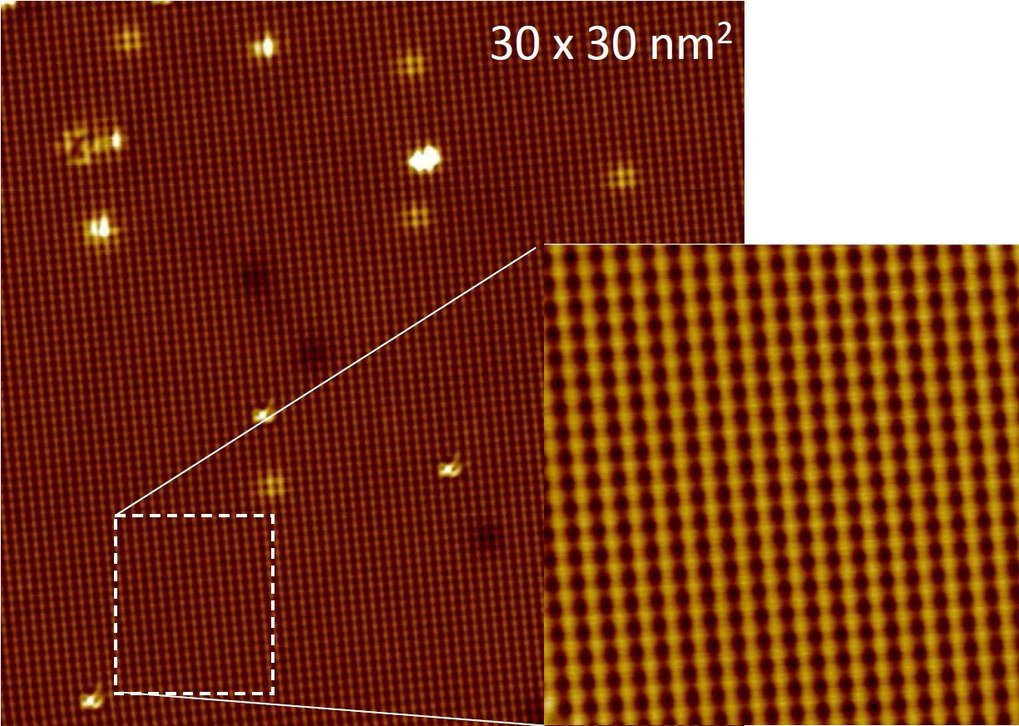Atomically resolved surface topography of SmB6 indi­cating a very low defect density. Zoomed inset: the square arrangement of the surface atoms results from the cubic lattice structure of SmB6 and suggests a B-terminated surface.