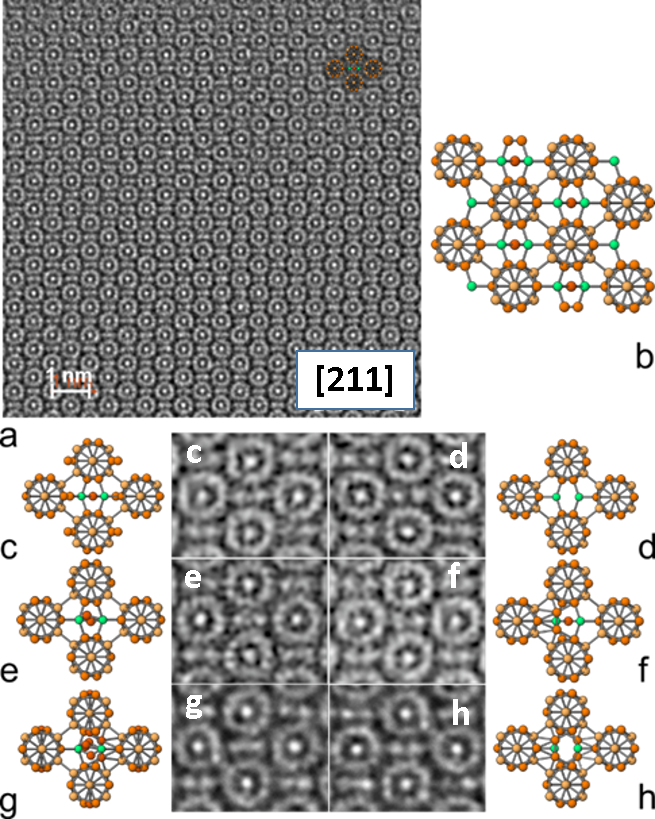 <strong>Figure 3.</strong> High-resolution transmission electron microscopy of boron carbide: (a) TEM image along the [211] direction; (b) projection of the ideal crystal structure B<sub>13</sub>C<sub>2</sub> along the [211] direction; local atomic arrangements in the chain region with the main contributions of 4-atomic chains combined with linear chains CBC (c); defect chain C□C (d); bent chains CBC with different orientation of singular chains in respect to the projection direction (e); linear chain combined with rhombus CB<sub>2</sub>C (f); bent chains CBC combined with the rhombi CB<sub>2</sub>C (g); rhombi CB<sub>2</sub>C (h).