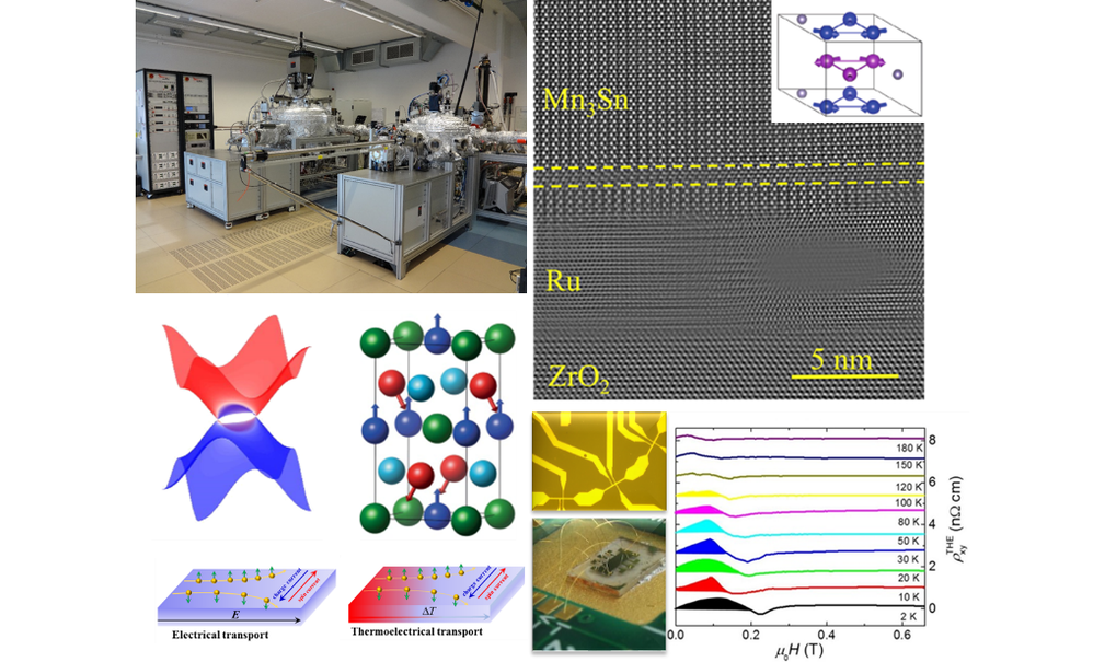 The thin film laboratory focuses on the growth and characterization of thin films and heterostructures of Heusler and other intermetallic compounds, which cover the areas of spintronics, skyrmions, new permanent magnets and antiferromagnets. The physical properties of thin films can be controlled via epitaxial growth and strain engineering, providing a platform to study novel phenomena of interest in both pure and applied sciences. Measurements of thin films allow continued exploration of topologically driven physical effects, as well as the application of these materials in functional devices.