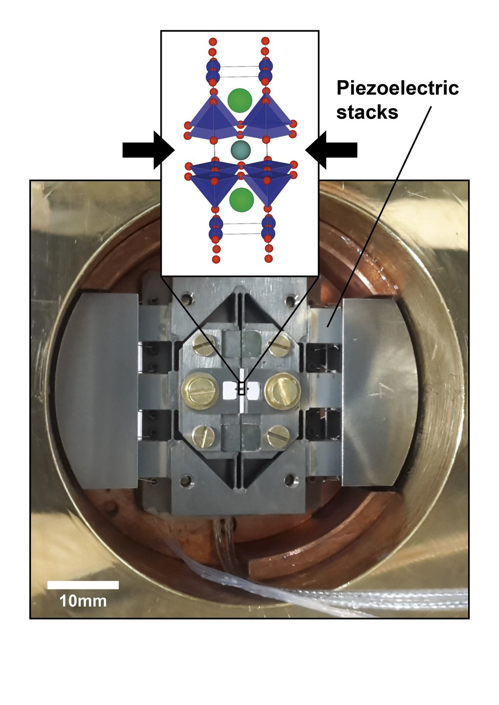 The pressure cell shown in the picture allowed the investigation of the superconductor YBa2Cu3O6.67 under high pressures along an axis in the cuprate layers (picture above). The pressure cell, developed at the Max Planck Institute for Chemical Physics of Solids in Dresden, uses a special technology with piezoelectric elements for this purpose.