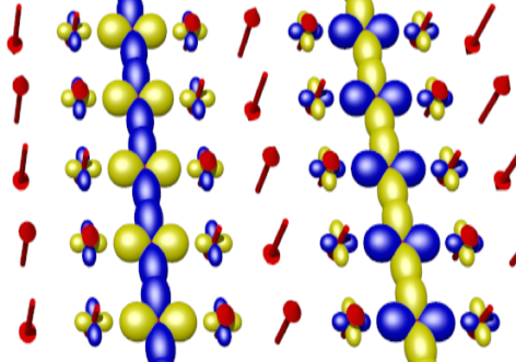 Superconductors are quantum materials that are perfect transmitters of electricity and electronic information. Presently, cuprates are the best candidate for highest temperature superconductivity at ambient pressure, operating at approximately -120 oC.  Improving this involves understanding competing phases, one of which has now been identified.